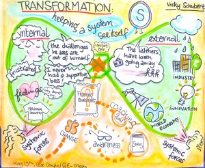 Graphic facilitation by Elise Crespin